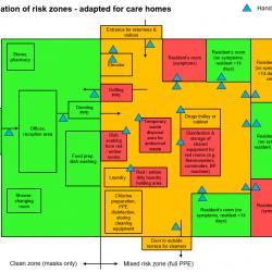 Stratégie des centres de soins pour la prévention et le contrôle des infections dues au Covid-19, basée sur une délimitation claire des zones à risque